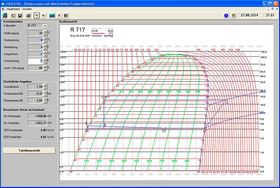 flooded pump systems in the h log p diagram : p diagram - findchart.co
